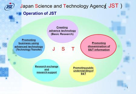 0 Science Links Japan -Gateway to Japans S&T Information and Grey Literature-  Japan Science and Technology Agency GL 9, Antwerp.