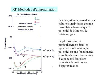 XI) Méthodes d'approximation