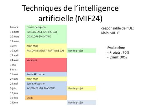 Techniques de l'intelligence artificielle (MIF24)