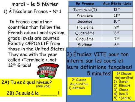 1) À lécole en France – N o 1 In France and other countries that follow the French educational system, grade levels are counted Exactly OPPOSITE from those.