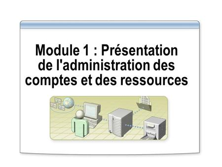 Vue d'ensemble Présentation multimédia : Administration d'un environnement Microsoft Windows Server 2003 Ouverture de session sur Windows Server 2003 Installation.
