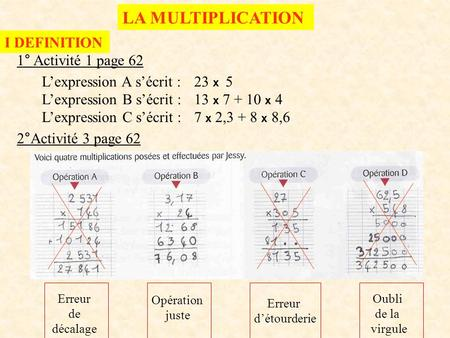 LA MULTIPLICATION I DEFINITION 1° Activité 1 page 62 Lexpression A sécrit : Lexpression B sécrit : Lexpression C sécrit : 23 x 5 13 x 7 + 10 x 4 7 x 2,3.