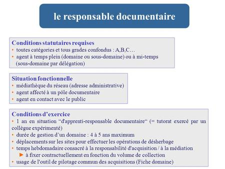 le responsable documentaire