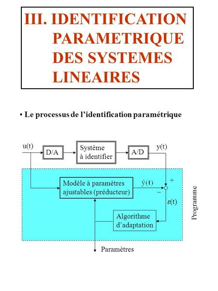 III. IDENTIFICATION PARAMETRIQUE DES SYSTEMES LINEAIRES