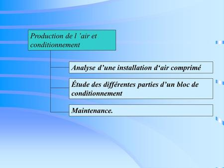 Analyse dune installation dair comprimé Étude des différentes parties dun bloc de conditionnement Maintenance. Production de l air et conditionnement.