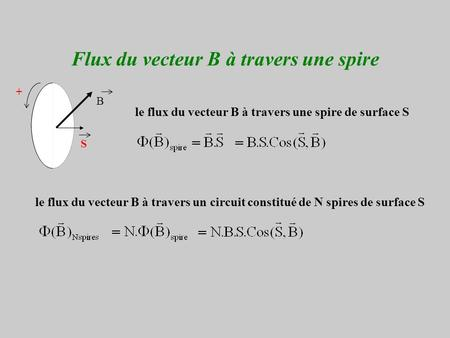 Flux du vecteur B à travers une spire B + le flux du vecteur B à travers une spire de surface S le flux du vecteur B à travers un circuit constitué de.