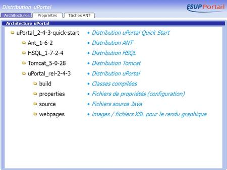 Architecture uPortal uPortal_2-4-3-quick-start Ant_1-6-2 HSQL_1-7-2-4 Tomcat_5-0-28 uPortal_rel-2-4-3 build properties source webpages Distribution uPortal.