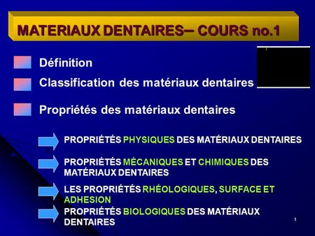 MATERIAUX DENTAIRES– COURS no.1