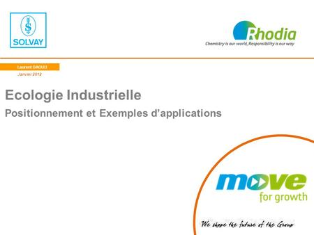 Ecologie Industrielle Positionnement et Exemples dapplications Laurent DAOUD Janvier 2012.