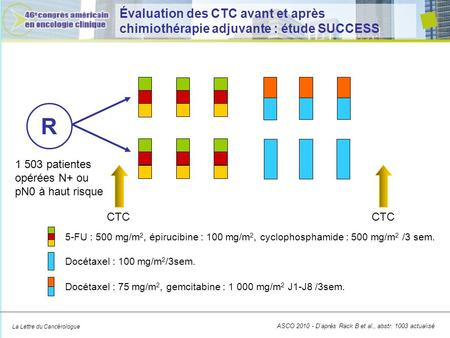 La Lettre du Cancérologue Évaluation des CTC avant et après chimiothérapie adjuvante : étude SUCCESS 5-FU : 500 mg/m 2, épirucibine : 100 mg/m 2, cyclophosphamide.