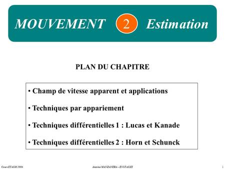 1 Antoine MANZANERA – ENSTA/LEICours ETASM 2006 MOUVEMENT Estimation 2 PLAN DU CHAPITRE Champ de vitesse apparent et applications Techniques par appariement.