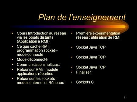 1 Plan de lenseignement Cours Introduction au réseau via les objets distants (Application à RMI) Ce que cache RMI : programmation socket – mode connecté