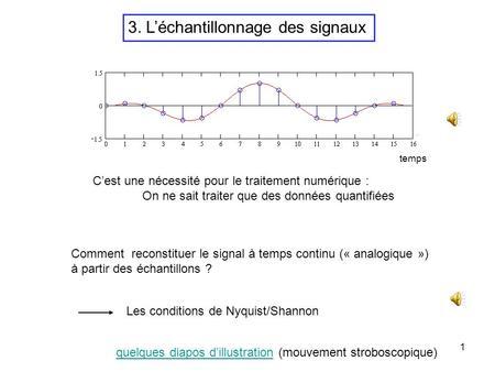 Cours signaux discrete fourier series