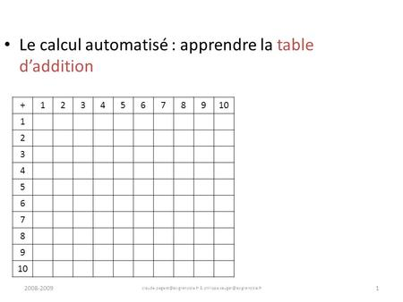 Le calcul automatisé : apprendre la table d'addition + 1 2 3 4 5 6 7 8