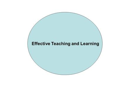 Effective Teaching and Learning. Have I got appropriate objectives? What do I want them to do by the end of the lesson? How do I know they can do what.