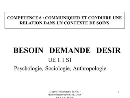 UE 1.1 S1 Psychologie, Sociologie, Anthropologie