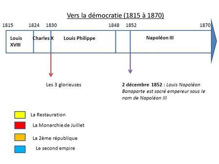 la vie politique en france de 1870 1914 dissertation Dissertation qui montre comment la république va devoir faire face à de nombreuses oppositions avant d'arriver définitivement au pouvoir et être accepté par tous.