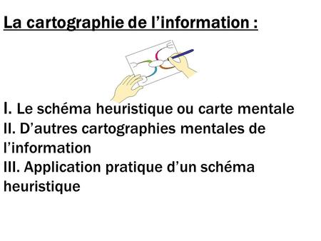 La cartographie de linformation : I. Le schéma heuristique ou carte mentale II. Dautres cartographies mentales de linformation III. Application pratique.