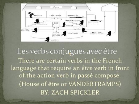 There are certain verbs in the French language that require an être verb in front of the action verb in passé composé. (House of être or VANDERTRAMPS)