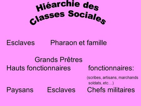 Hiéarchie des Classes Sociales Esclaves Pharaon et famille