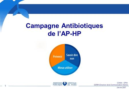 1 Campagne Antibiotiques de lAP-HP COMAI - DPM DDRH (Direction de la Communication Interne) Janvier 2007.