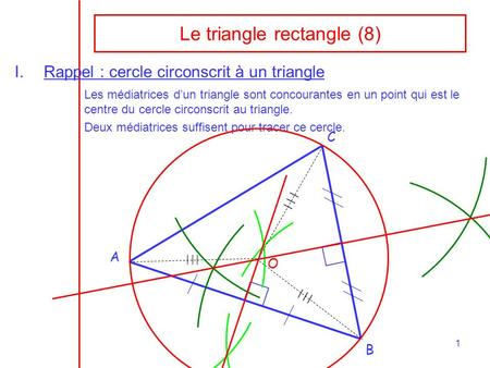 1 Le triangle rectangle (8) I.Rappel : cercle circonscrit à un triangle Les médiatrices dun triangle sont concourantes en un point qui est le centre du.