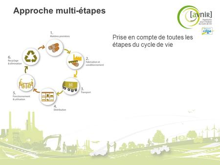 Approche multi-étapes