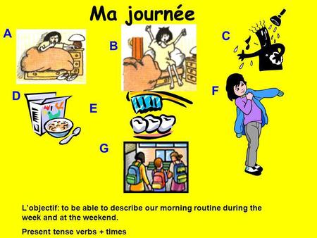 Ma journée A C B F D E G L'objectif: to be able to describe our morning routine during the week and at the weekend. Present tense verbs + times.