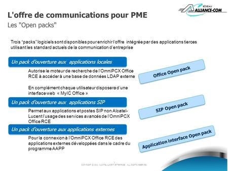 1 COPYRIGHT © 2011 ALCATEL-LUCENT ENTERPRISE. ALL RIGHTS RESERVED. L'offre de communications pour PME Les Open packs Un pack douverture aux applications.