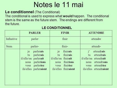 Notes le 11 mai Le conditionnel (The Conditional) The conditional is used to express what would happen. The conditional stem is the same as the future.