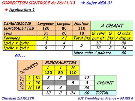 Christian ZIARCZYK IUT Tremblay en France – PARIS 8  Sujet AEA 01CORRECTION CONTROLE du 26/11/13 ou...  A pplication 1.