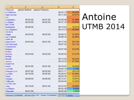 Antoine UTMB 2014. VMA/VO2 max STRATEGIE ULTRA PERFORMANCE.