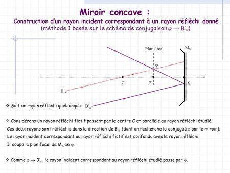 Construction simplifi e avec des rayons axe optique for Miroir concave optique
