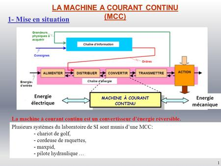 LA MACHINE A COURANT CONTINU (MCC)