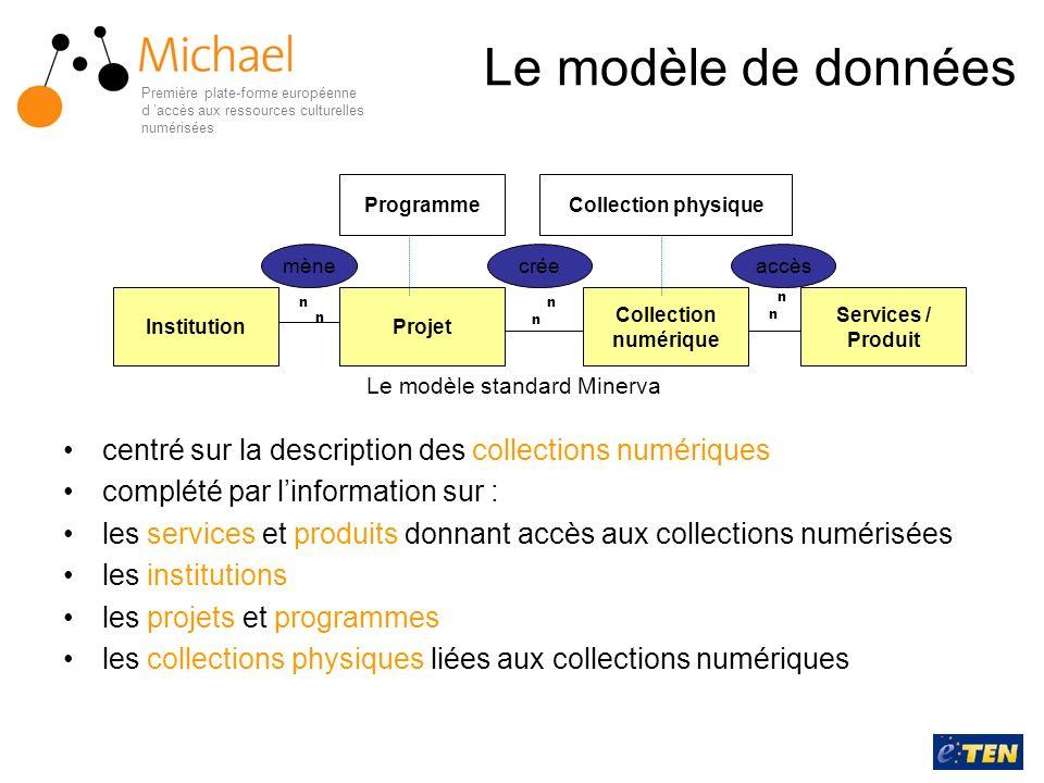L interopérabilité technique Le recours aux standards et aux normes : une base de données au format XML une plate-forme logicielle libre basée sur des technologies Apache le moissonnage de données par le protocole OAI (Open Archive Initiative) permettant la mise en réseau et le travail réparti Première plate-forme européenne d accès aux ressources culturelles numérisées