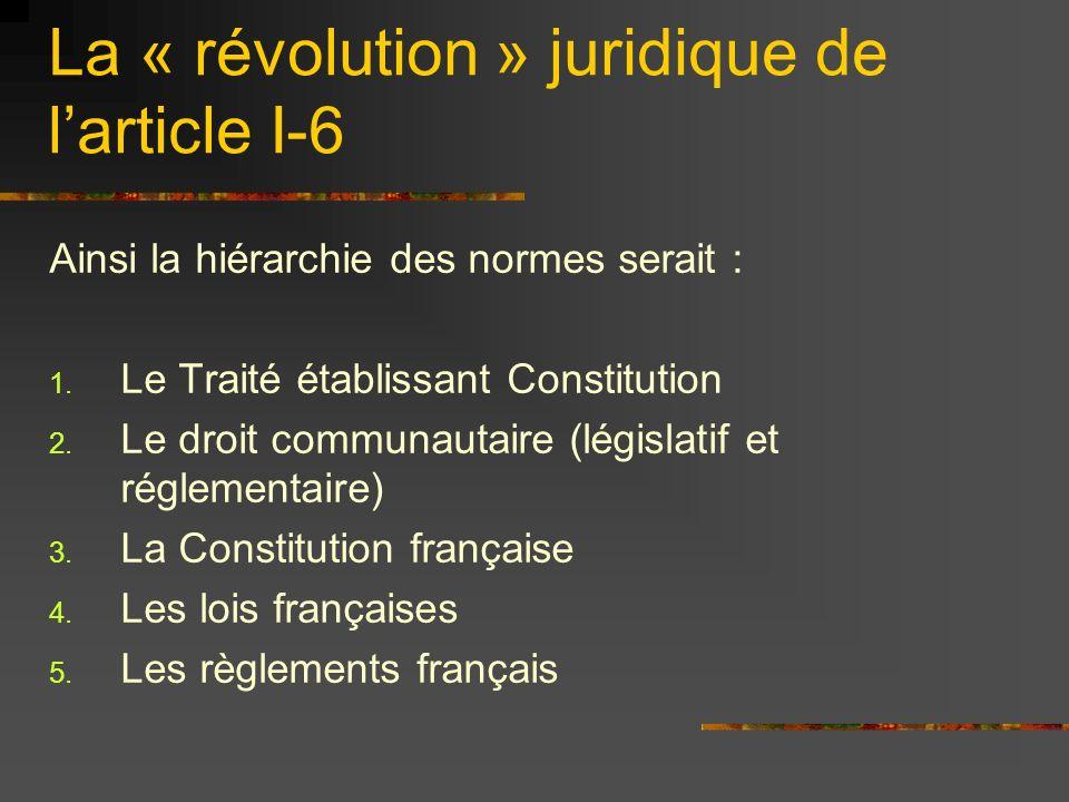 Ce nest ni juste ni injuste mais un choix politique qui ferait primer les décisions de lUnion sur la Constitution française.