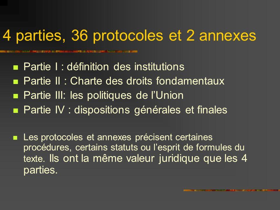 4 parties, 36 protocoles et 2 annexes Charte des droits fondamentaux : Il y a souvent une proclamation de droits dans les constitutions.