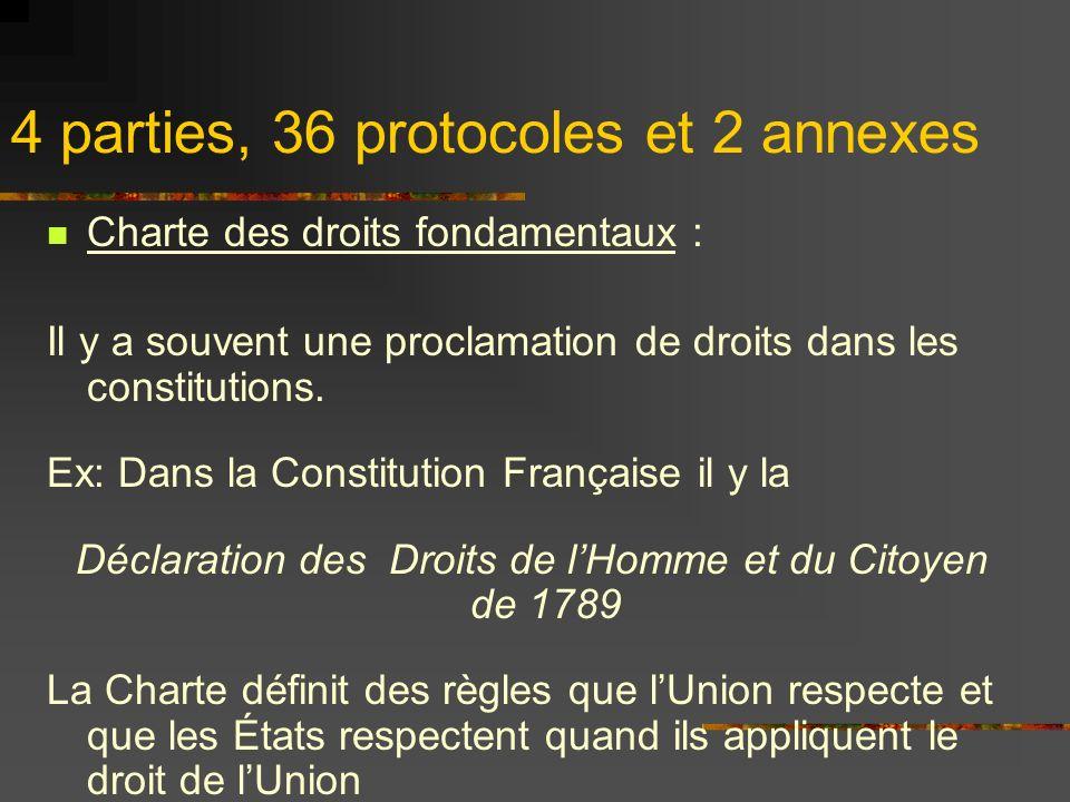 4 parties, 36 protocoles et 2 annexes Partie III inhabituelle pour une Constitution Car elle définit plusieurs politiques, contraignant fortement les gouvernants futurs à les respecter ou à modifier le texte fondamental.