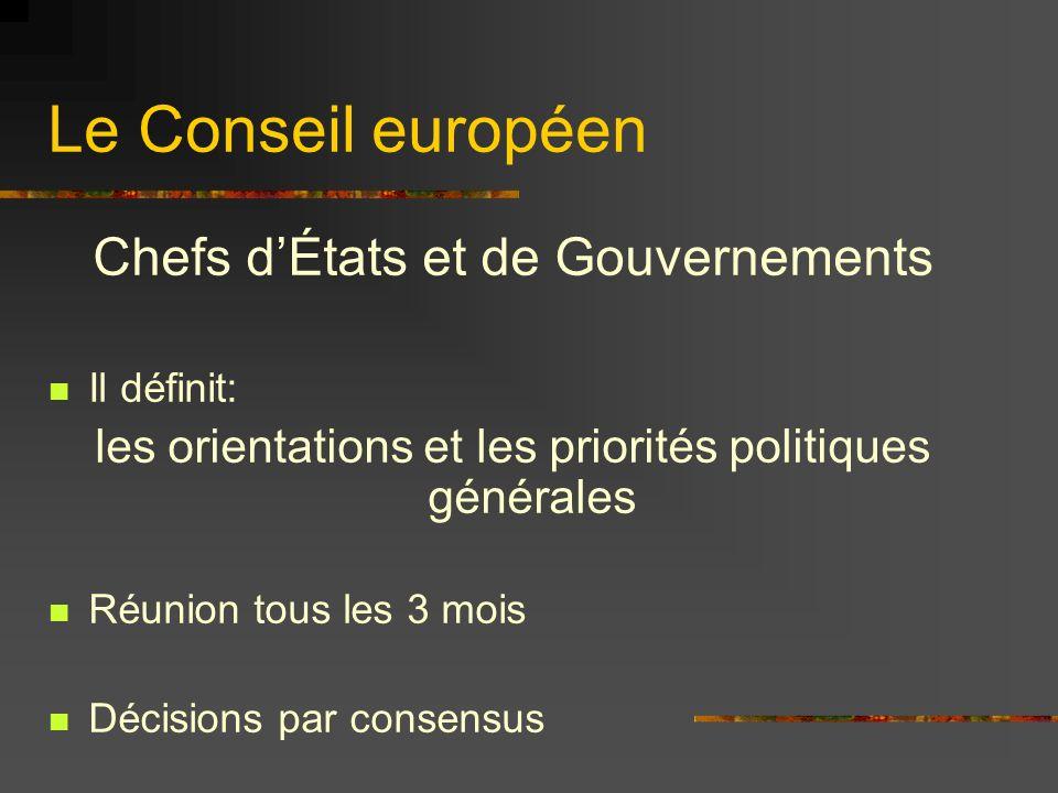 Le Président du Conseil européen Élu par le Conseil européen à la majorité qualifiée Mandat de 2 ans et demi Il coordonne les travaux du Conseil européen et préside les réunions