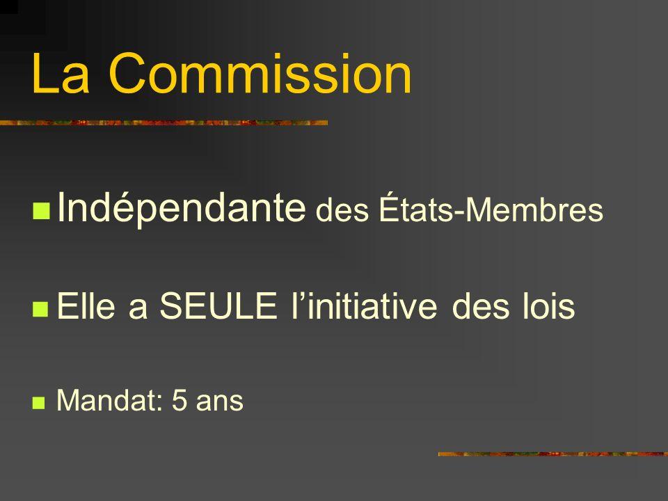 Composition de la Commission Après lélection du Parlement, 1.Le Conseil européen élit un candidat- Président de la Commission 2.Le Parlement élit ou récuse ce candidat