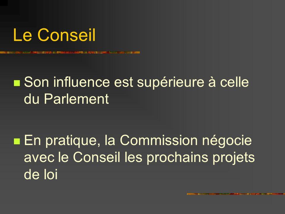 La procédure parlementaire Cest la Commission qui fait des projets de loi Le texte doit être voté en termes identiques par le Conseil et le Parlement Ce nest pas comme en France où un parlementaire peut faire une proposition de loi et où lAssemblée a un pouvoir supérieur au Sénat