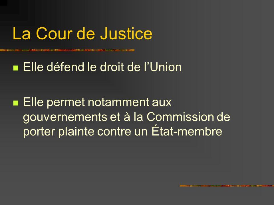 La Cour de Justice Elle joue aussi le rôle de Conseil Constitutionnel Ainsi, elle contrôle que le droit de lUnion respecte la Constitution Pour vérifier la constitutionalité du droit, elle na pas besoin dêtre saisie, contrairement au modèle français.
