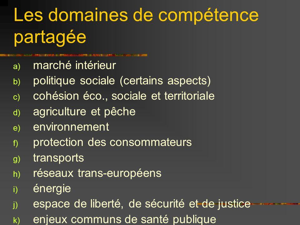 Les domaines de compétence partagée Pour un domaine de compétence partagée: « Les États membres exercent leur compétence dans la mesure où lUnion na pas exercé la sienne ou a décidé de cesser de lexercer »