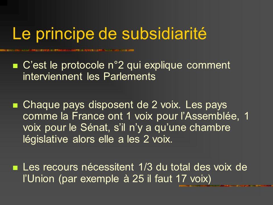 Le principe de subsidiarité : procédure 1.La Commission propose une loi 2.