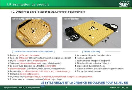 1-2. Différences entre le tablier de heavenone et celui ordinaire 1 Copyright © by Baduk Korea Co.,Ltd. All rights reserved. Baduk Korea CO.,LTD. Tablier.