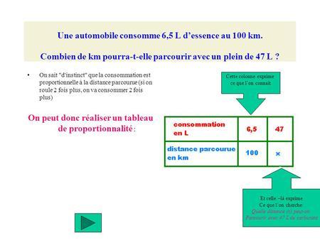 suites de nombres proportionnels consommation de carburant ppt t l charger. Black Bedroom Furniture Sets. Home Design Ideas
