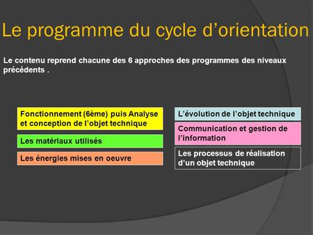 Le programme du cycle d'orientation