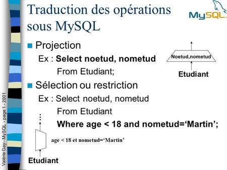 Valérie Gay– MySQL - page 1 - 2001 Traduction des opérations sous MySQL Projection Ex : Select noetud, nometud From Etudiant; Sélection ou restriction.