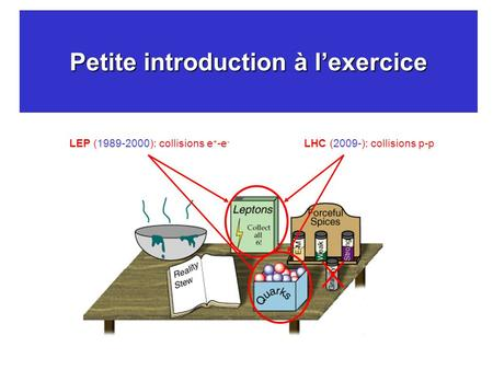 1 Petite introduction à l'exercice LEP (1989-2000): collisions e + -e - LHC (2009-): collisions p-p.