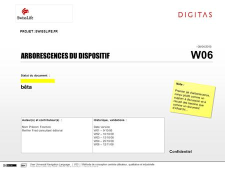 W06 ARBORESCENCES DU DISPOSITIF bêta Logo Confidentiel